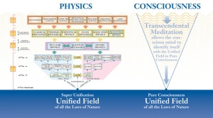Unified-Field-Consciousness_650